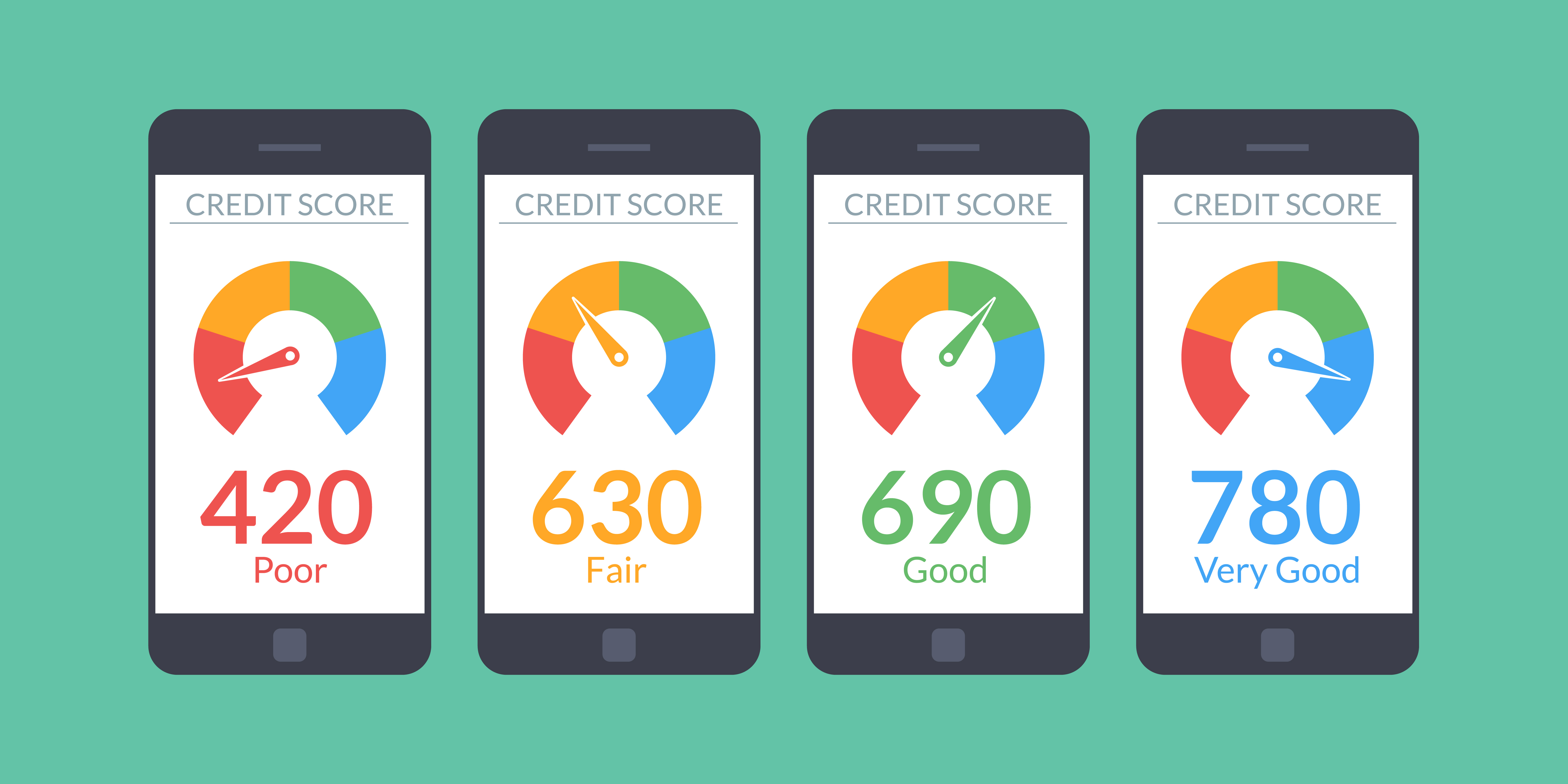 How Instant Loans Can Boost your Credit Score